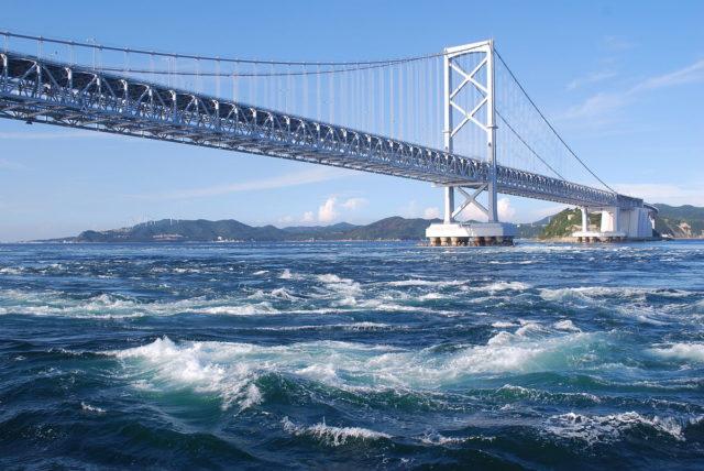 徳島のイメージ